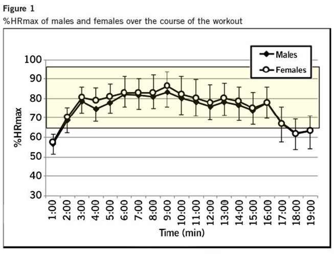 ace-study-trampline-chart
